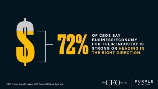 09/01/2021 - CEOs Bullish on Economic Forecast